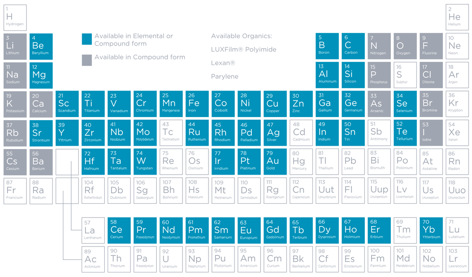 periodic_table_9_WEB_2